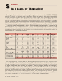 Maritime Logistics Professional Magazine, page 62,  Q4 2011 statutory services