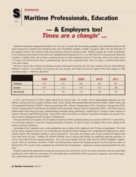 Maritime Logistics Professional Magazine, page 60,  Q1 2012