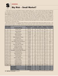 Maritime Logistics Professional Magazine, page 62,  Q2 2012 Hartford Ins Group