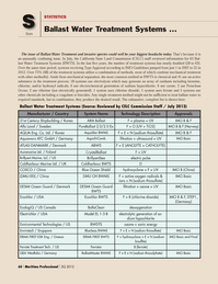 Maritime Logistics Professional Magazine, page 60,  Q3 2012