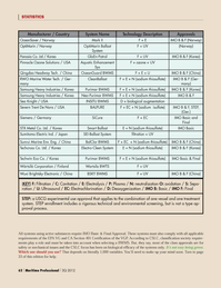 Maritime Logistics Professional Magazine, page 62,  Q3 2012