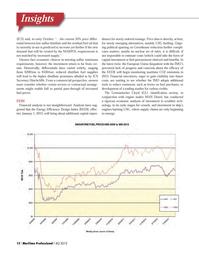 Maritime Logistics Professional Magazine, page 12,  Q4 2012