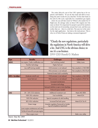 Maritime Logistics Professional Magazine, page 50,  Q1 2013 standalone gas engine