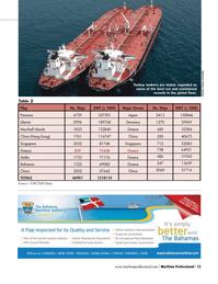 Maritime Logistics Professional Magazine, page 13,  Q2 2013