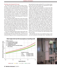 Maritime Logistics Professional Magazine, page 32,  Q2 2013