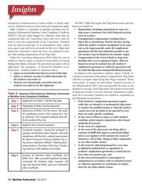 Maritime Logistics Professional Magazine, page 12,  Q3 2013 Labor