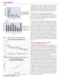 Maritime Logistics Professional Magazine, page 52,  Q3 2013 chemical testing