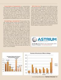 Maritime Logistics Professional Magazine, page 61,  Q3 2013