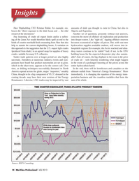 Maritime Logistics Professional Magazine, page 14,  Q4 2013