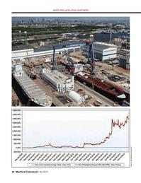 Maritime Logistics Professional Magazine, page 36,  Q4 2013