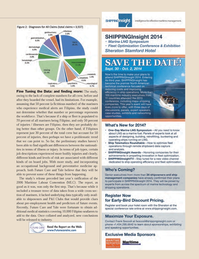 Maritime Logistics Professional Magazine, page 63,  Q1 2014