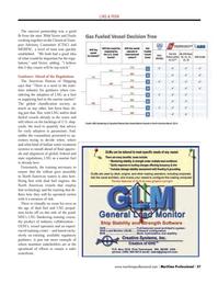 Maritime Logistics Professional Magazine, page 37,  Q2 2014