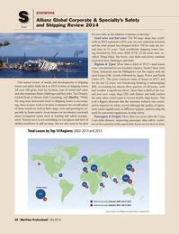 Maritime Logistics Professional Magazine, page 60,  Q2 2014