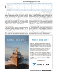 Maritime Logistics Professional Magazine, page 17,  Q3 2014