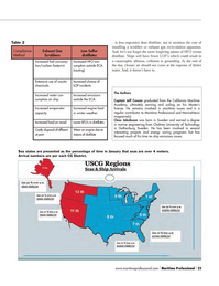 Maritime Logistics Professional Magazine, page 23,  Q3 2014