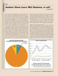 Maritime Logistics Professional Magazine, page 47,  Q3 2014