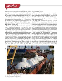 Maritime Logistics Professional Magazine, page 18,  Q1 2015
