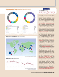Maritime Logistics Professional Magazine, page 63,  Q2 2015