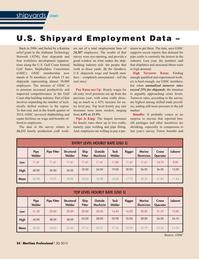 Maritime Logistics Professional Magazine, page 54,  Q3 2015