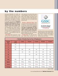 Maritime Logistics Professional Magazine, page 55,  Q3 2015