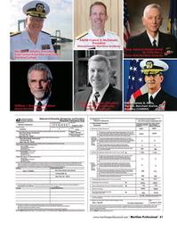 Maritime Logistics Professional Magazine, page 61,  Q4 2015