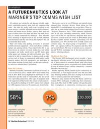 Maritime Logistics Professional Magazine, page 10,  Q1 2016