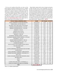 Maritime Logistics Professional Magazine, page 63,  Q3 2016