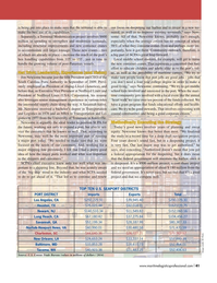 Maritime Logistics Professional Magazine, page 41,  Q4 2016