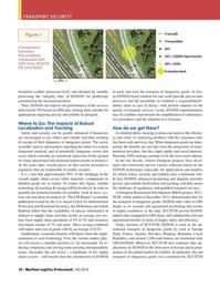 Maritime Logistics Professional Magazine, page 52,  Q4 2016