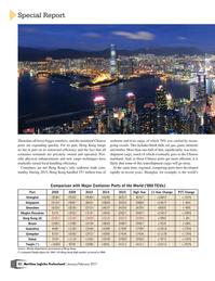 Maritime Logistics Professional Magazine, page 22,  Jan/Feb 2017