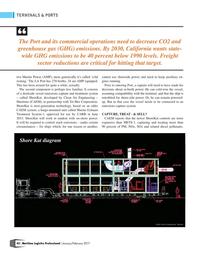Maritime Logistics Professional Magazine, page 42,  Jan/Feb 2017