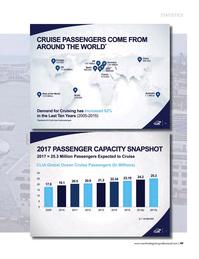 Maritime Logistics Professional Magazine, page 3rd Cover,  Jan/Feb 2017