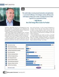Maritime Logistics Professional Magazine, page 42,  Mar/Apr 2017