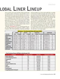 Maritime Logistics Professional Magazine, page 45,  Jul/Aug 2017