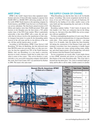 Maritime Logistics Professional Magazine, page 51,  Sep/Oct 2017