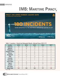 Maritime Logistics Professional Magazine, page 62,  Jan/Feb 2018