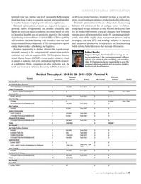 Maritime Logistics Professional Magazine, page 59,  Mar/Apr 2018