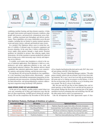 Maritime Logistics Professional Magazine, page 53,  Sep/Oct 2018