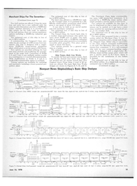 Maritime Reporter Magazine, page 9,  Jun 15, 1970
