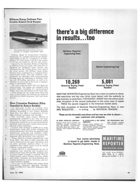 Maritime Reporter Magazine, page 39,  Jun 15, 1970