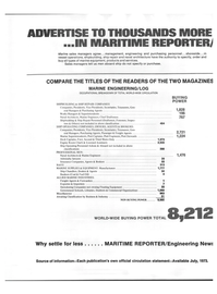 Maritime Reporter Magazine, page 24,  Nov 1973 Port Stewards Deck Captains