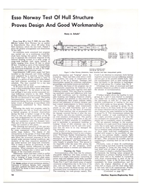 Maritime Reporter Magazine, page 11,  Feb 1974 Society of Naval Architects and Ma