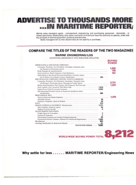 Maritime Reporter Magazine, page 19,  Feb 1974