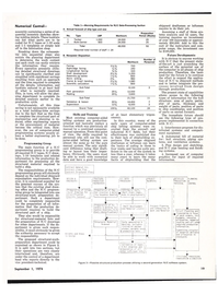 Maritime Reporter Magazine, page 13,  Sep 1974 computer-aided programming systems