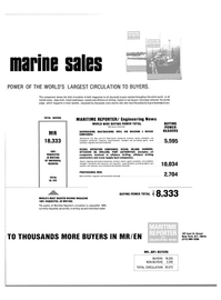 Maritime Reporter Magazine, page 43,  Sep 15, 1981