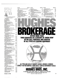Maritime Reporter Magazine, page 17,  Oct 15, 1983 RAAD VOOR DE OCEANOLOGIEIRO