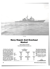 Maritime Reporter Magazine, page 34,  Apr 1984 Congress