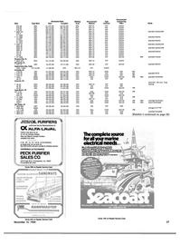 Maritime Reporter Magazine, page 23,  Nov 15, 1984 Virginia