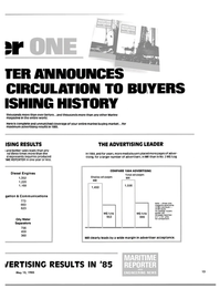 Maritime Reporter Magazine, page 11,  May 15, 1985 media buyers