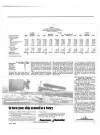 Maritime Reporter Magazine, page 29,  Jun 1985